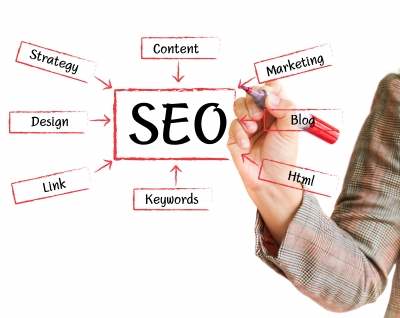 Seo friendly images SEO friendly images: How to use ALT tag for search engine optimization