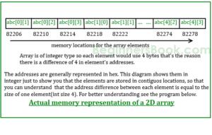 memory-2D-diagram