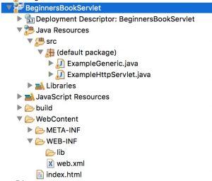 Http Servlet Project Structure