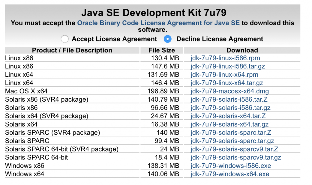 Oracle Binary Code License Agreement For Java Se