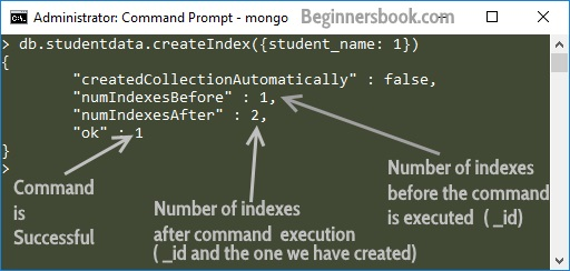 MongoDB create index
