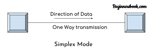 Simplex Mode