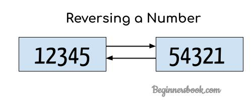 Reverse number